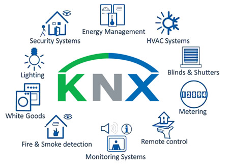 KNX_Update_the_conventional_solution.png