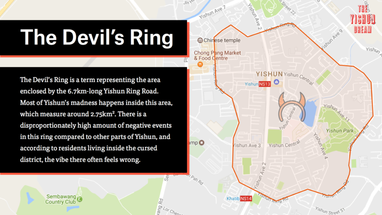 The Following Interactive Map Illustrates The Events That Have Plagued Yishun Residents Over The Past Few Years The Incidents Are Categorised And