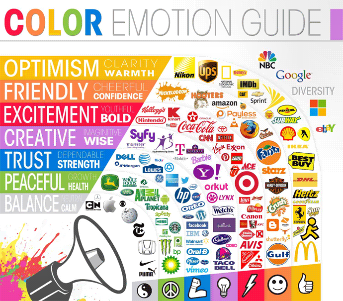 infographic source:  https://www.helpscout.net/blog/psychology-of-color/