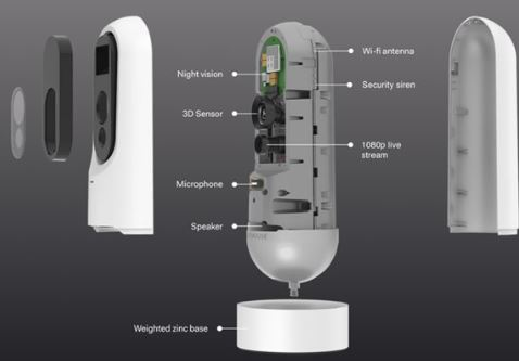 Figure 4. Diagram showing the components in the Lighthouse AI camera.