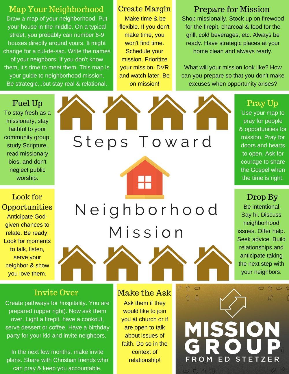 The-Neighborhood-Missionary-FINAL.jpg