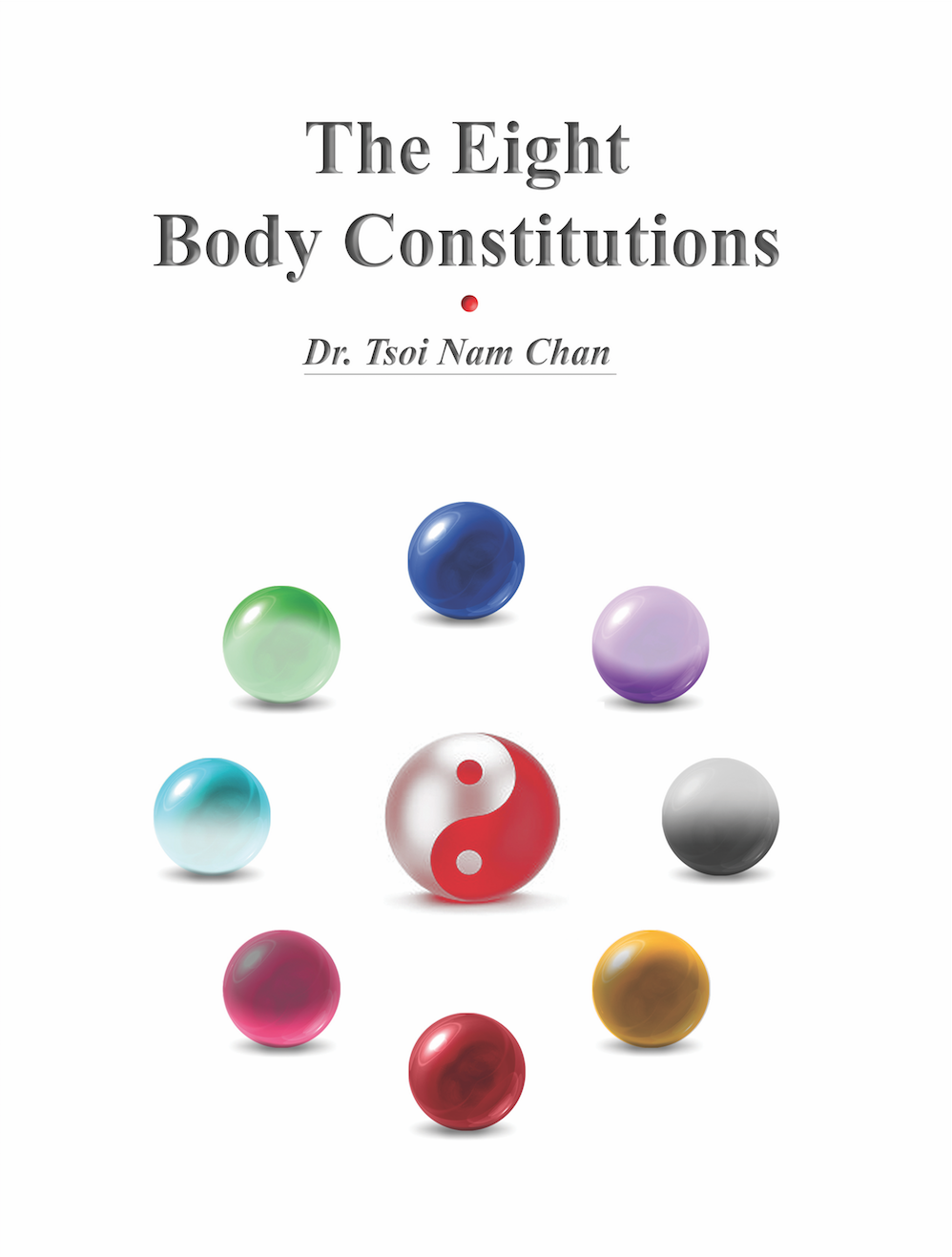 The Eight Body Constitutions