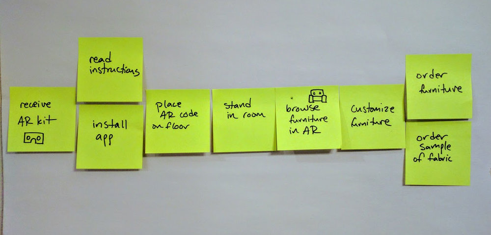 Sticky_Notes_Process_1.jpg
