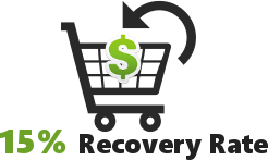 Shopping cart recovery rate 10-20%
