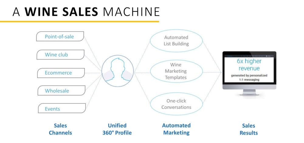 Sales+Machine.jpg