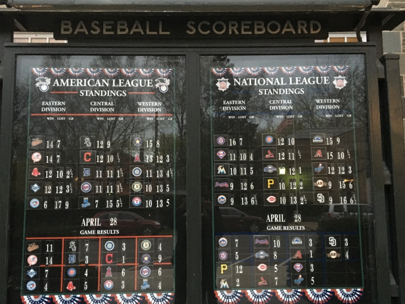Hall of Fame Scoreboard for 2017 MLB games