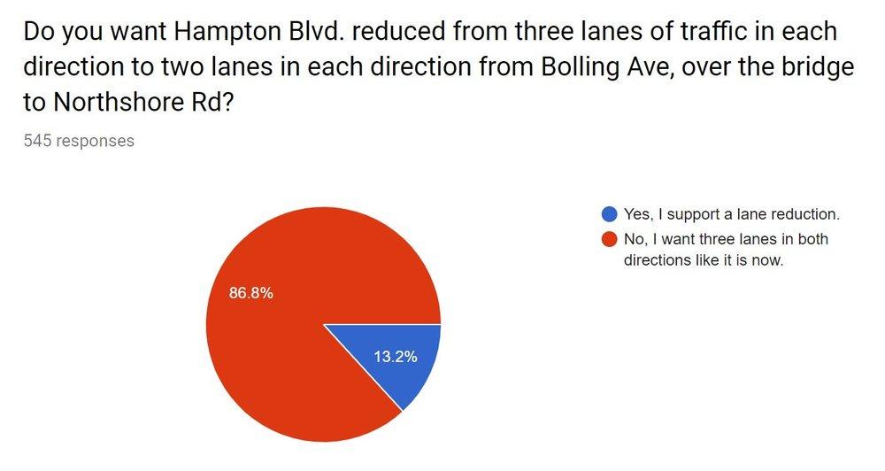 Survey Results 2.JPG