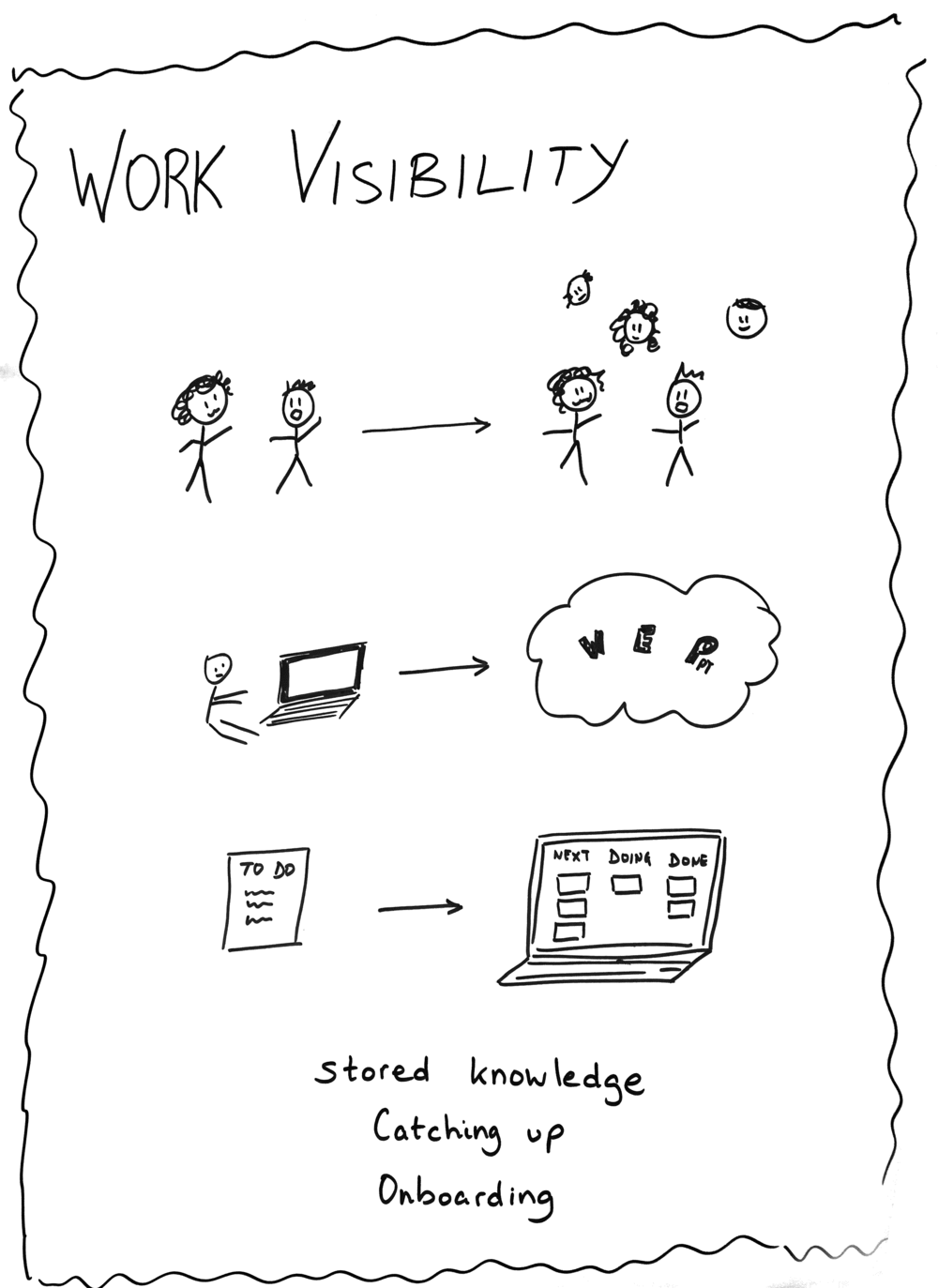2_Work_visibility.png