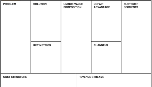 why use lean vs business model canvas eqengineered