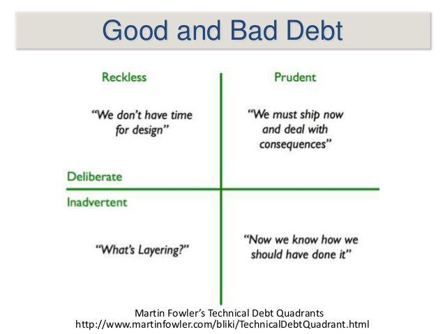 good and bad tech debt_Julian Flaks_EQengineered.jpg