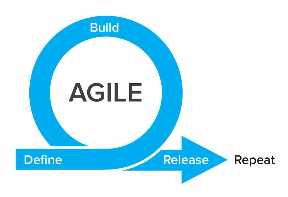 agile-graphic.jpg
