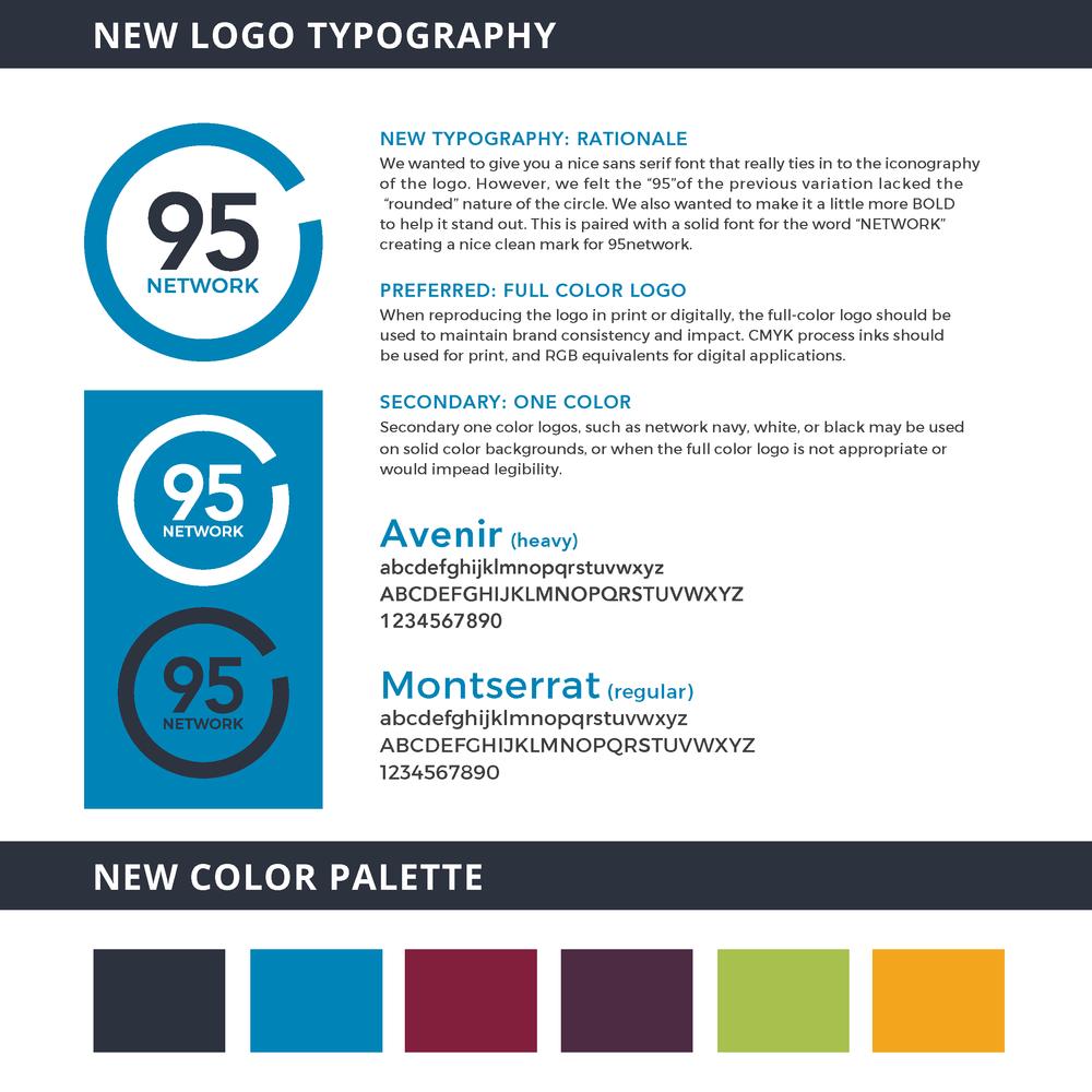 95Network Brand Snapshot