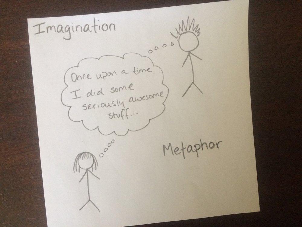 Imaginationmetaphor.jpg