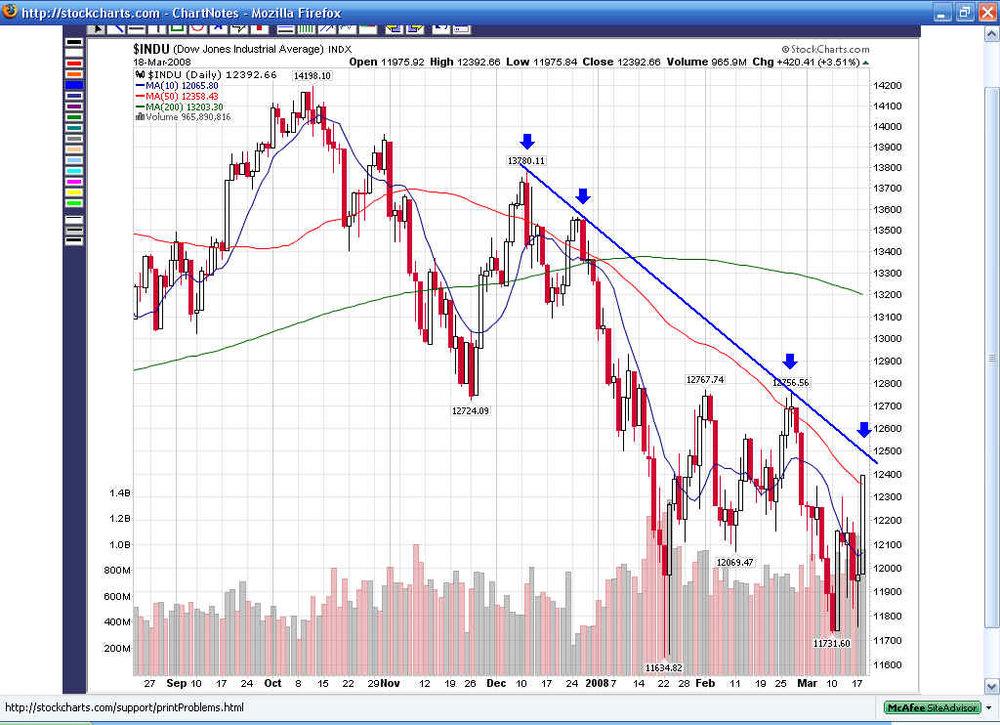 bolsa-valores-grafico.jpg