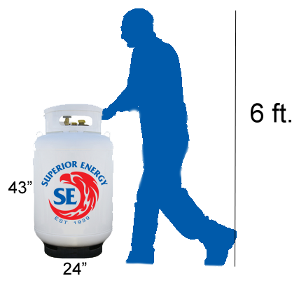 57superiorunderground-propane-tank-size-images-042913-00002 copy.png