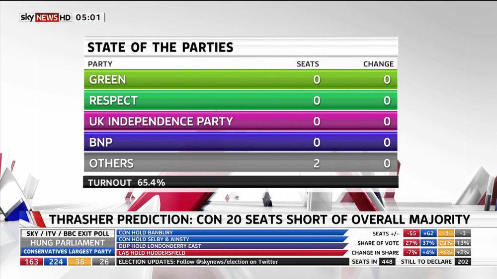 Election GFX 15.jpg