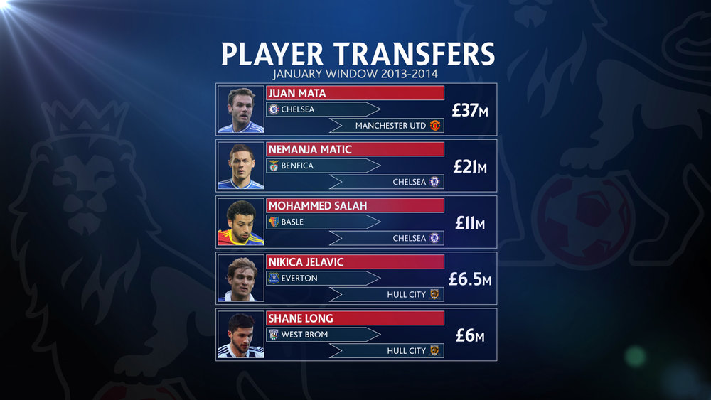 Player Transfers.jpg