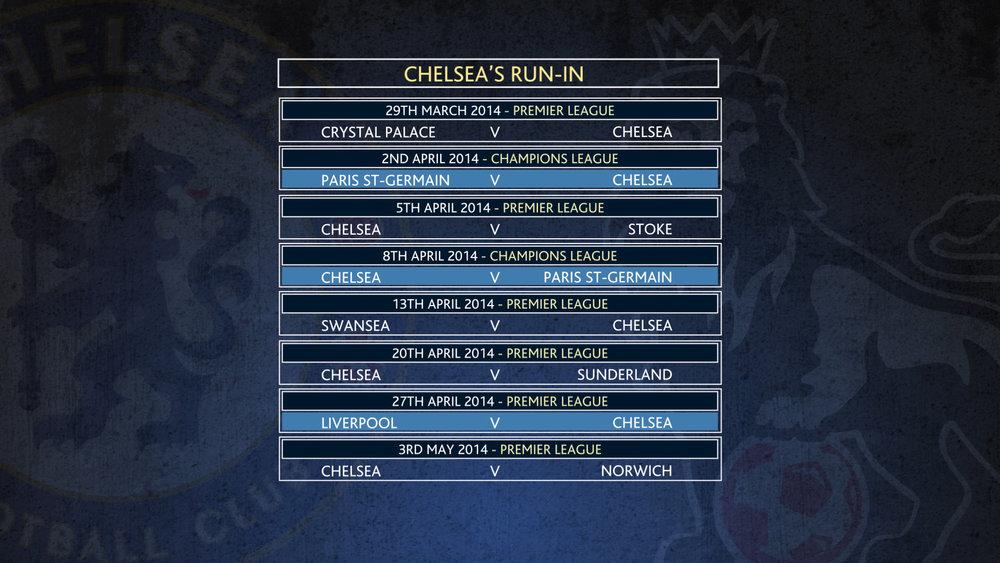 Chelsea Run In.jpg