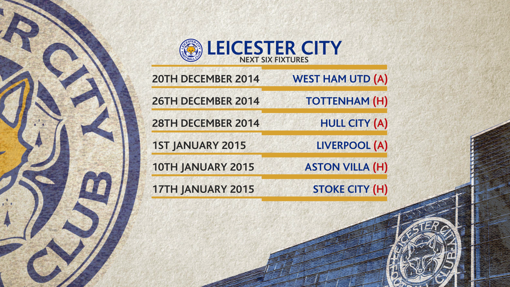 PLN Leicester City Next 6 Fixtures 1800.png