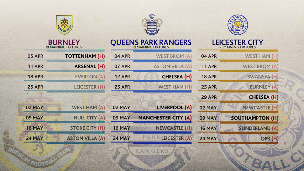 PLN Relegation Fixtures 1800.png