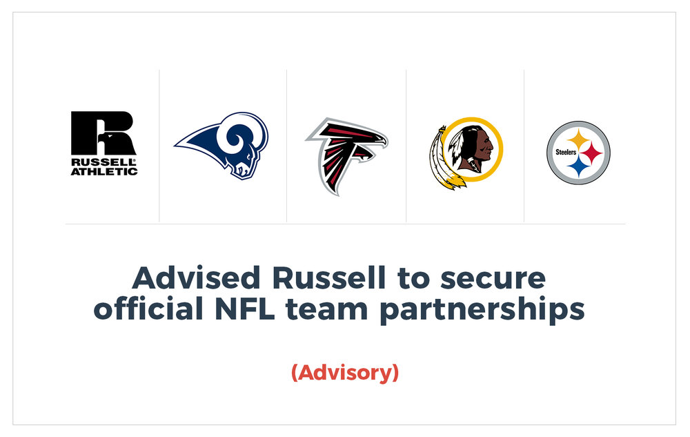russell-advisory.jpg