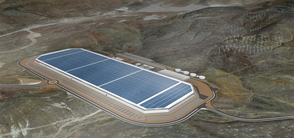 Credit: Tesla, the Giga factory