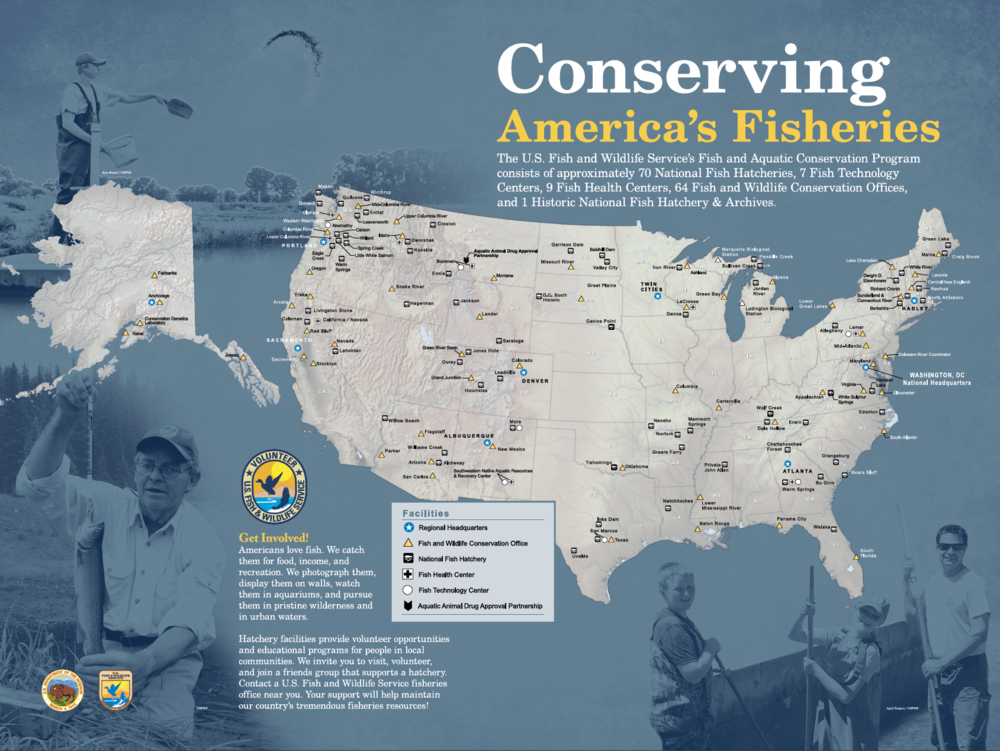 Conserving America's Fisheries