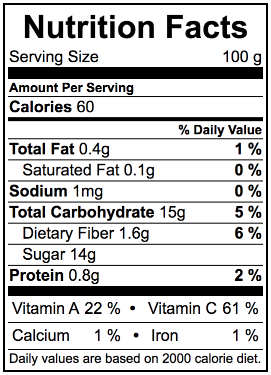 Mangoes_Nutrition.png