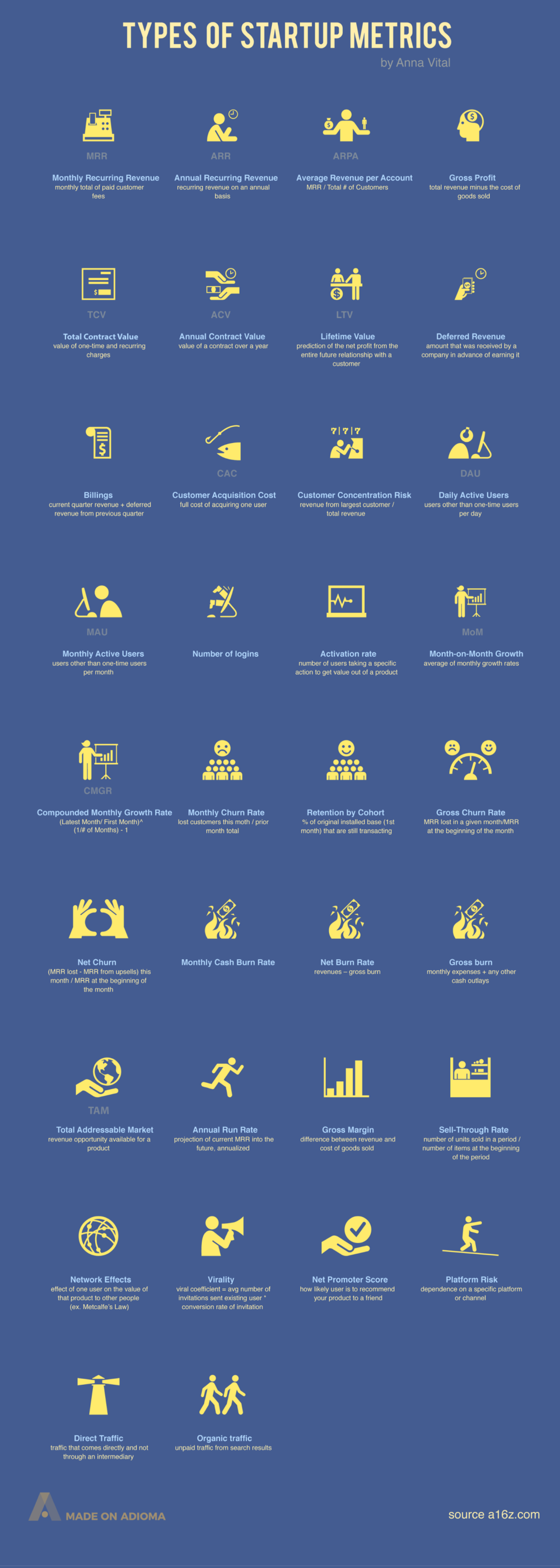 types-of-startup-metrics-infographic.png