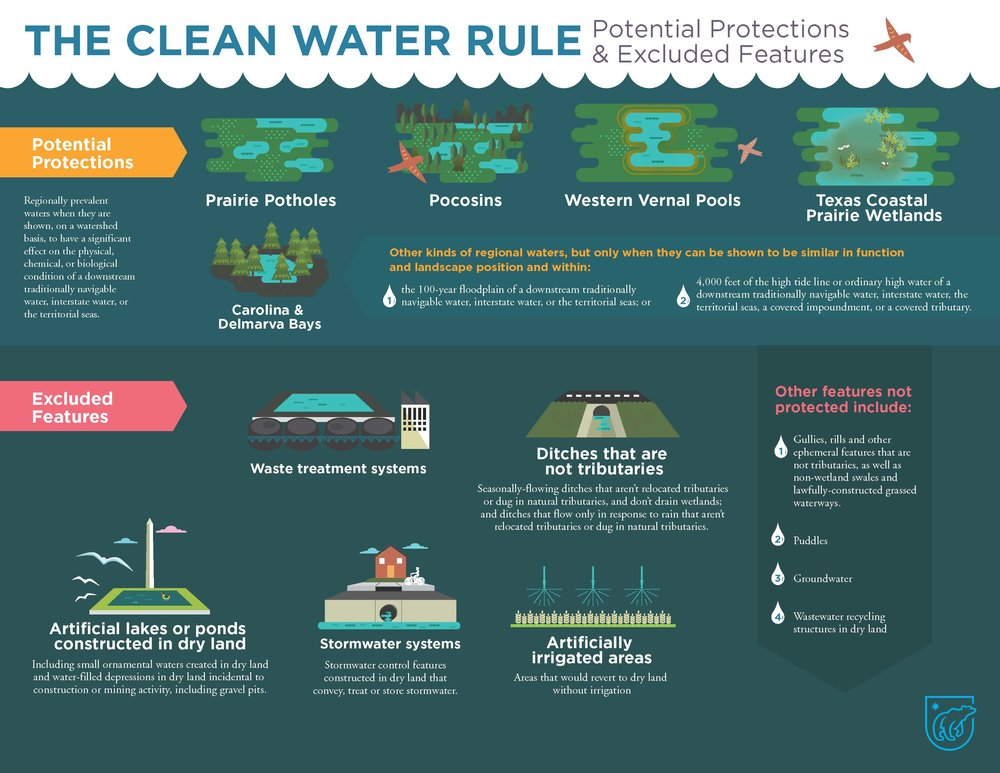 Redefining the scope of waters protected under the clean water act not waters of the united states waters that are not classified as navigable waterways interstate waters impoundments tributaries or adjacent waters publicscrutiny Images