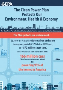 EPA-Clean-Power-Plan-infographic-211x300.jpg