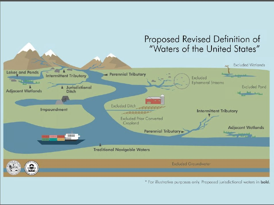 """Illustration of waters covered under the EPA and Army Corps proposed definitions of """"Waters of the United States.""""  From    EPA social media page"""