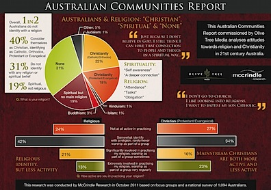 Australian_Communities_Report_2011.jpg