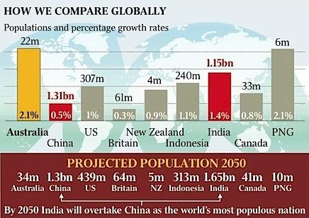 534138-australia-population3.jpg