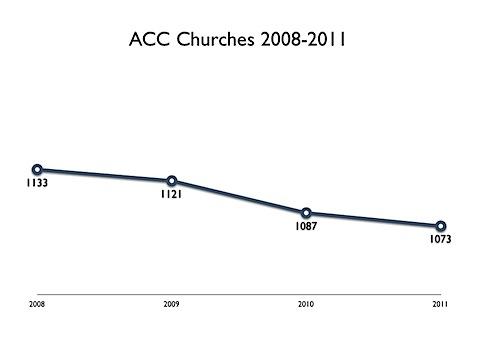 ACC churches 2008-2011.jpg