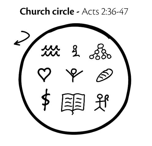 Church Circles.png