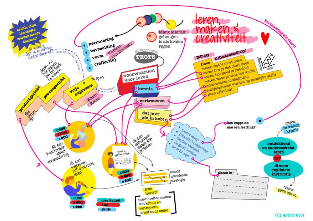 leren-creativiteit_alles-1024x724.jpg