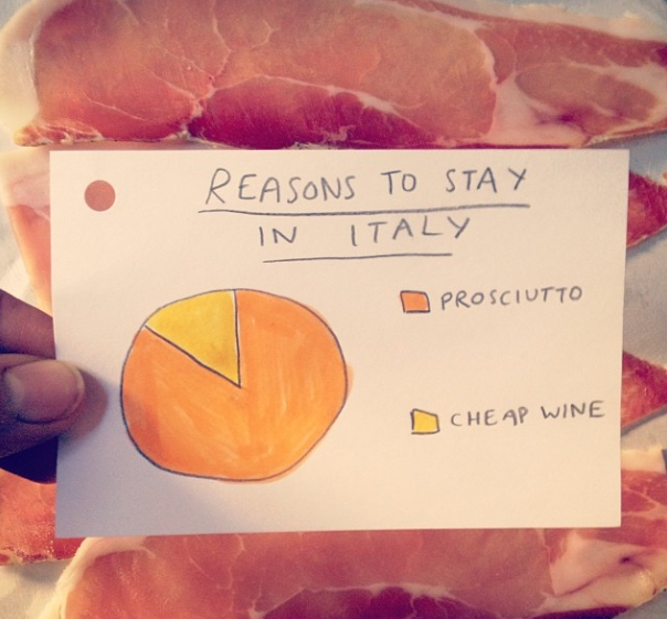 katie chappell illustrator sketchbook reasons to stay in italy proscuitto.png