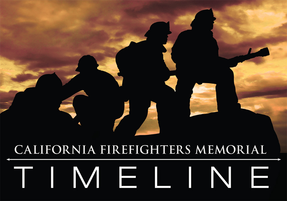 California Firefighters Memorial Timeline -