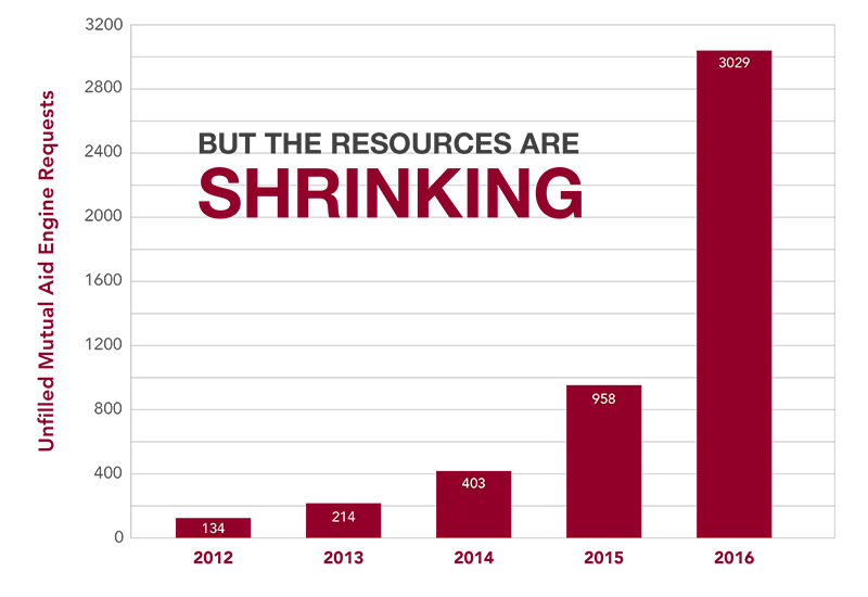 Resources-Shrinking.jpg