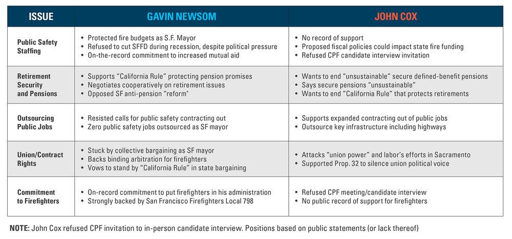 Gavin-Chart.jpg