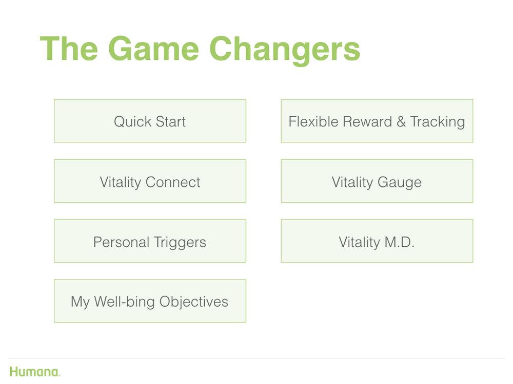 Humana Game Changers.jpg