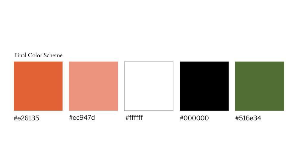 Copy of GA_VISR_AudreyKelly_FinalPresentation (1)-18.jpg