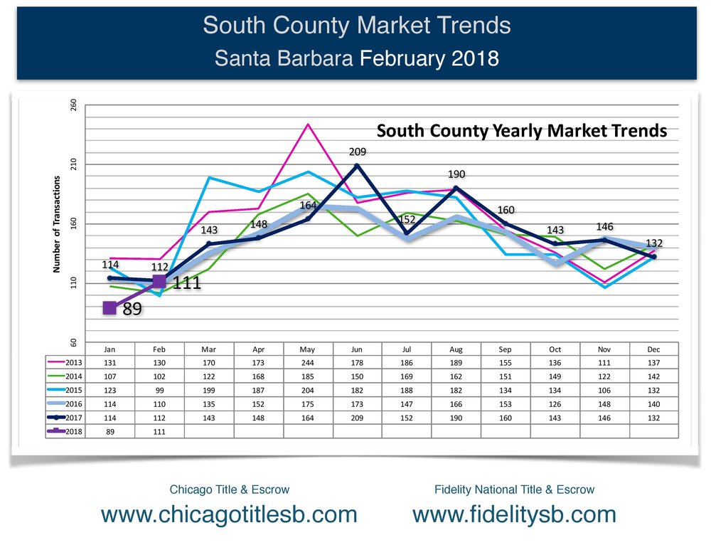 Market Trends Flyer Feb 2018.jpg
