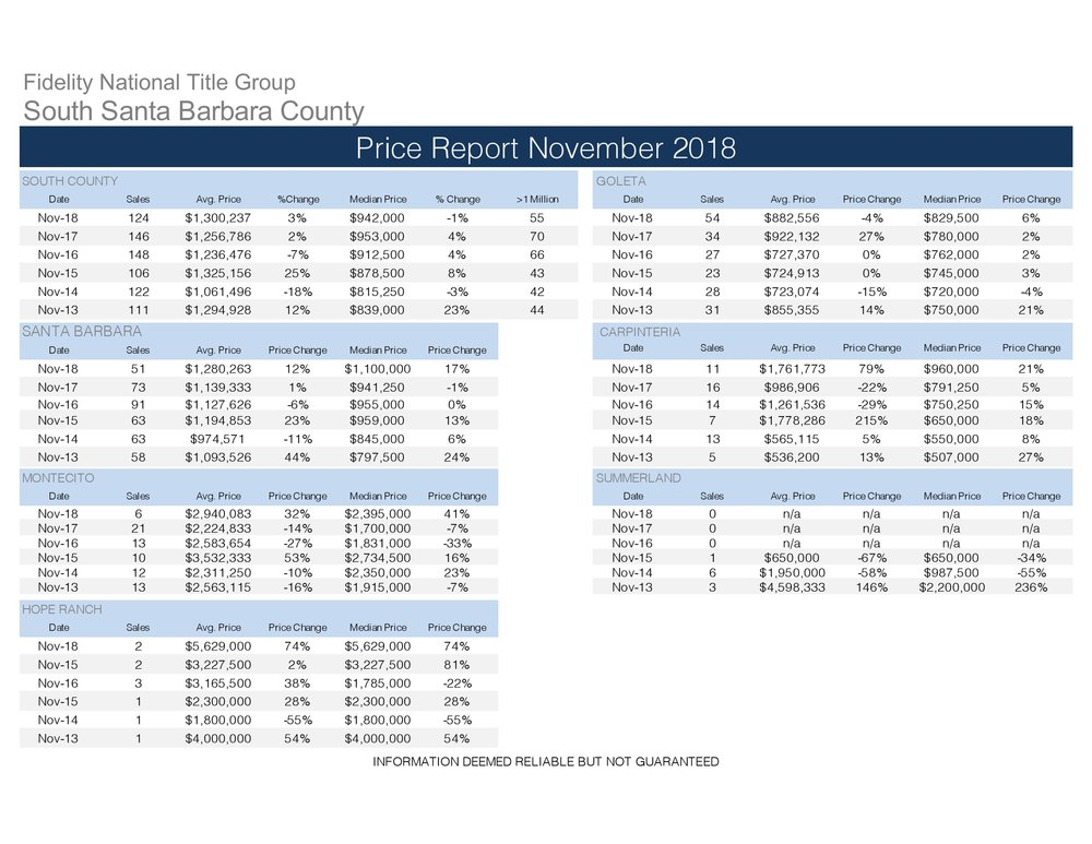 Price Report Novermber 2018-page-001.jpg