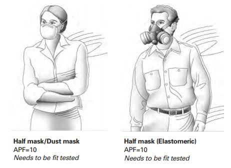 https://www.osha.gov/Publications/3352-APF-respirators.pdf