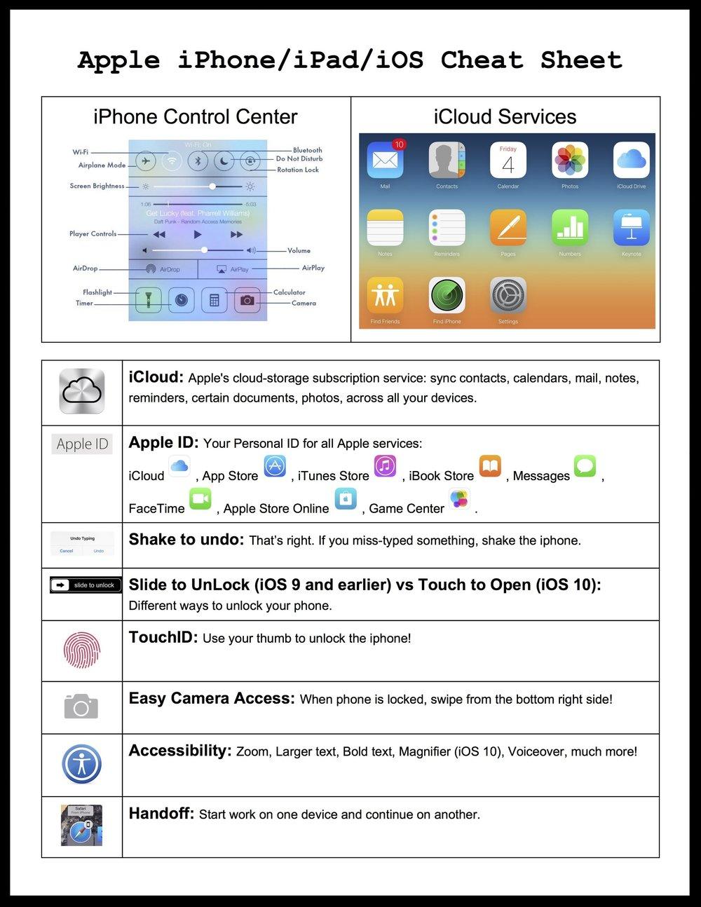 AppleiPhoneiPadiOSCheatSheet copy.jpg