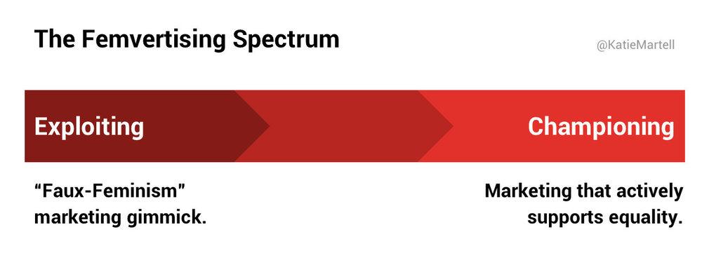 Femvertising-spectrum.jpeg