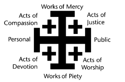 jerusalem_cross_wesleyan_faith.png