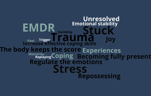 Vida counseling in raleigh nc do you find yourself feeling any or all of these solutioingenieria Image collections